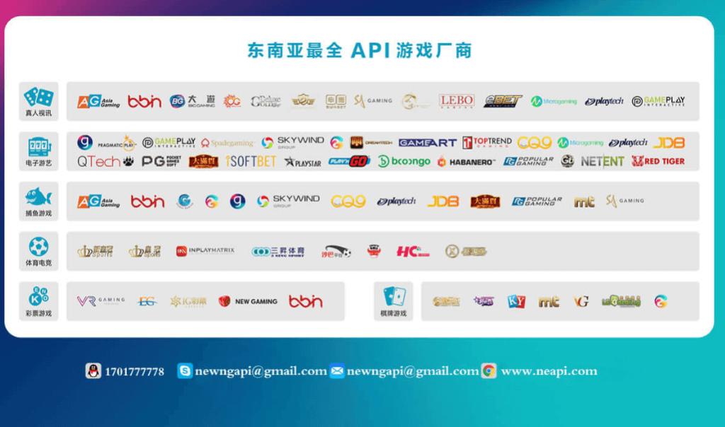 เกม API อินเตอร์เฟซการเข้าถึง